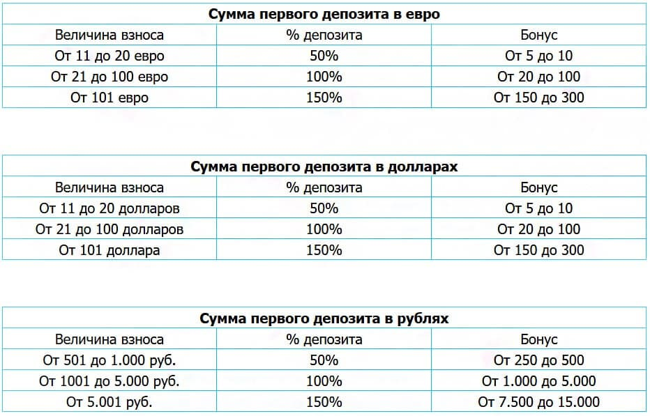 мостбет сумма депозита