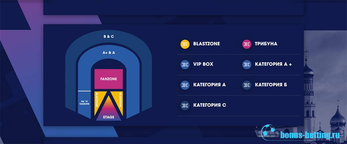 Blast pro series Moscow купить билеты