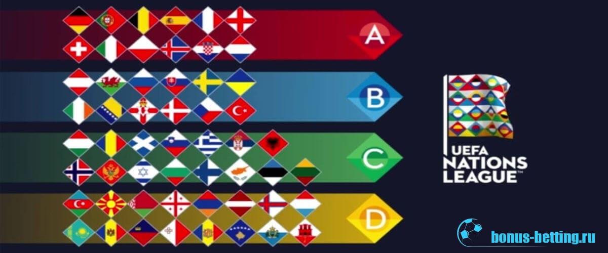 лига наций 2019 2020 группы