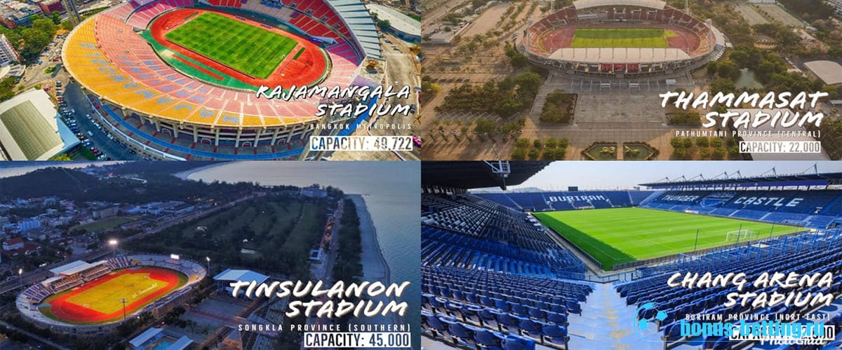 чемпионат Азии по футболу 2019-2020 U23