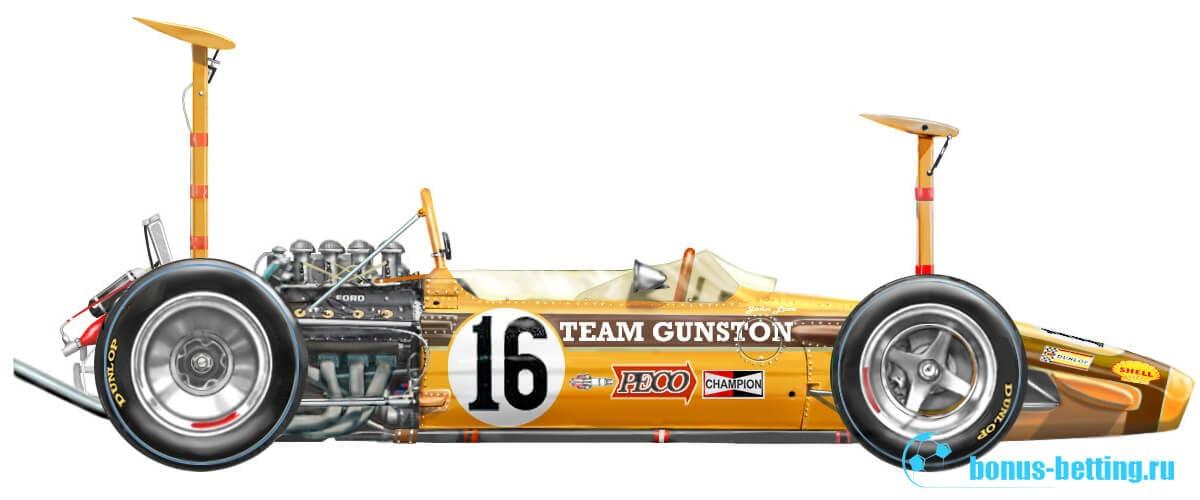 Team Gunston