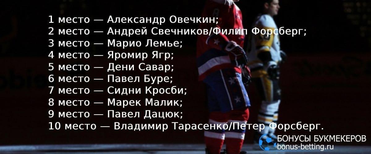 Рейтинг Top-10 лучшие голы НХЛ