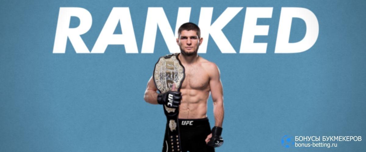 Рейтинг UFC 2021 легкий вес мужчины
