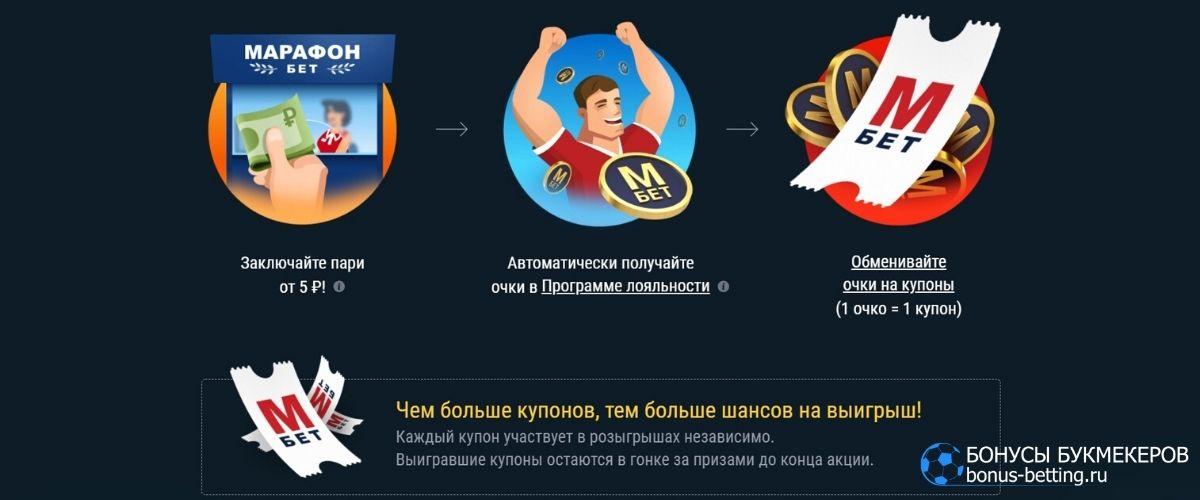 Квартиры в Москве от Марафон: правила и условия акции