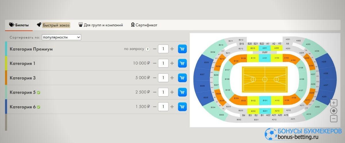 Матч всех звезд ВТБ 2021: купить билеты