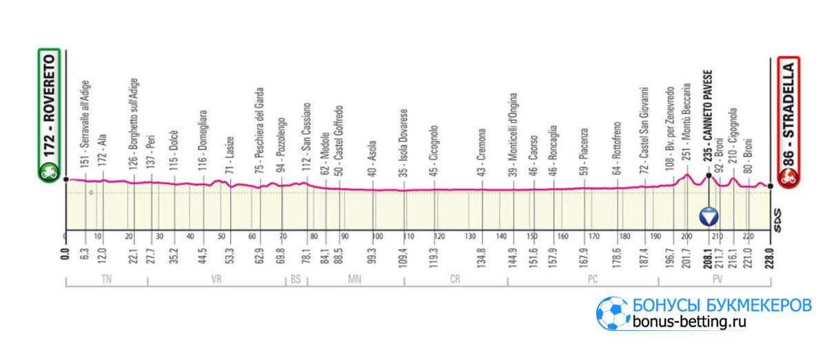 18 этап Джиро д'Италия 2021