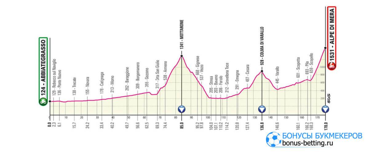 19 этап Джиро д'Италия 2021