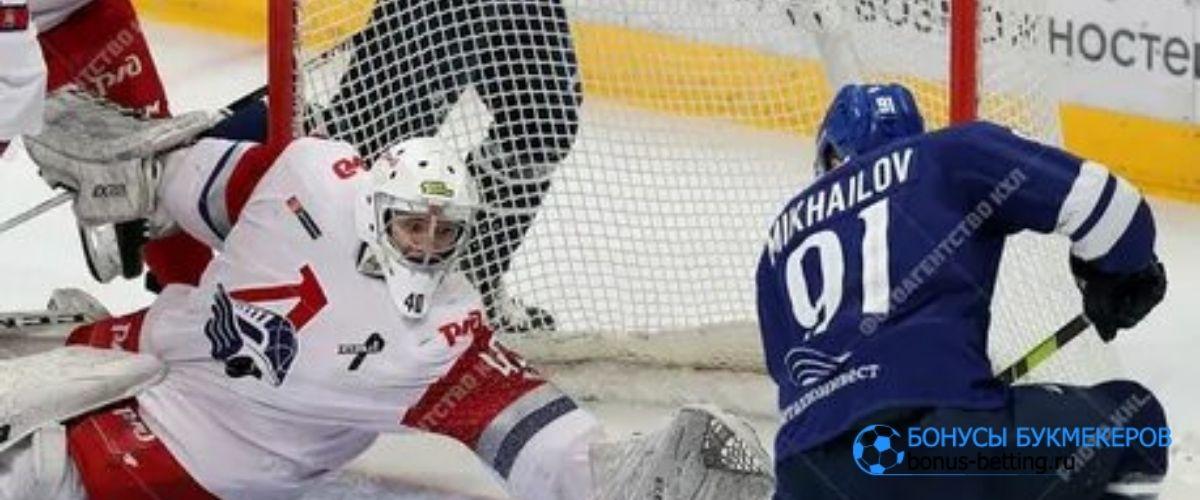 Локо — Динамо Москва прогноз на 19 апреля