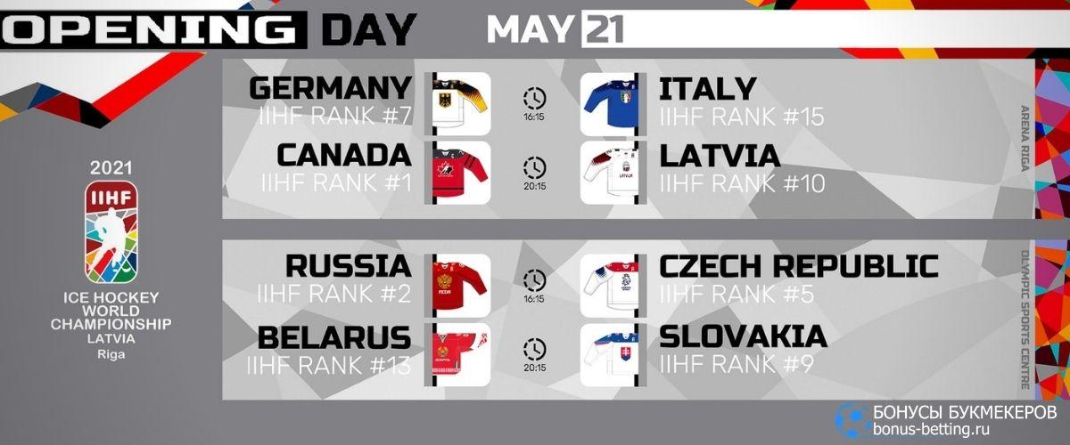 Расписание группового этапа Чемпионата мира по хоккею 2021