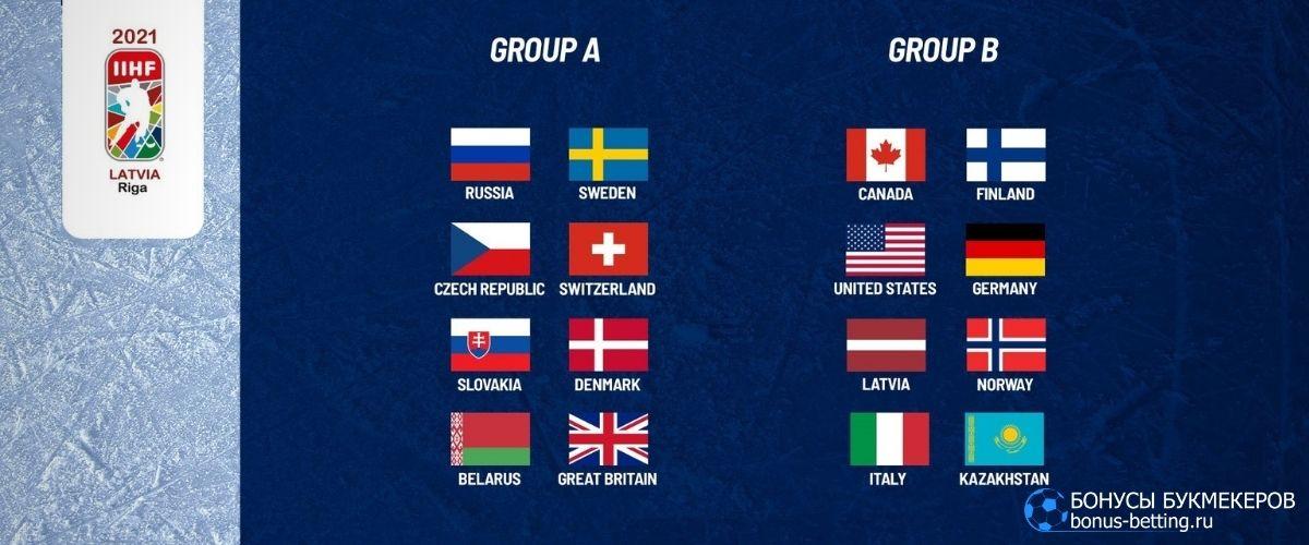 Чемпионат мира по хоккею 2021: участники
