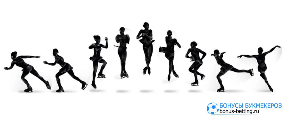 Лутц: прыжок в фигурном катании