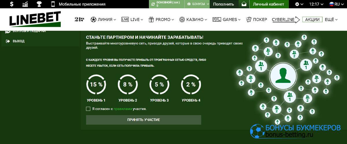 лайнбет партнерская программа