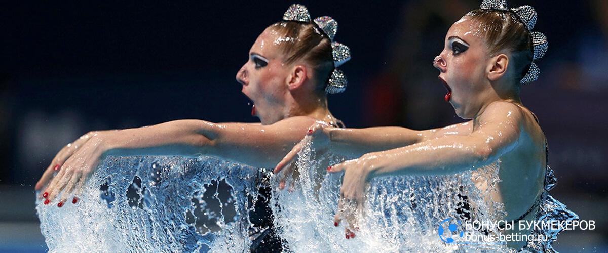 Чемпионат Европы по синхронному плаванию 2021