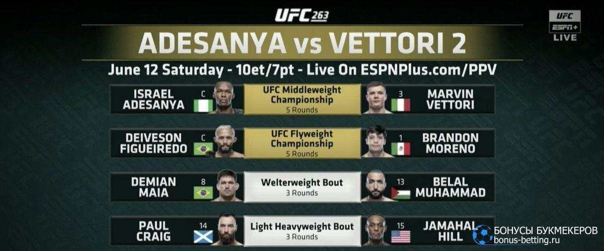 Турнир UFC 263: кард