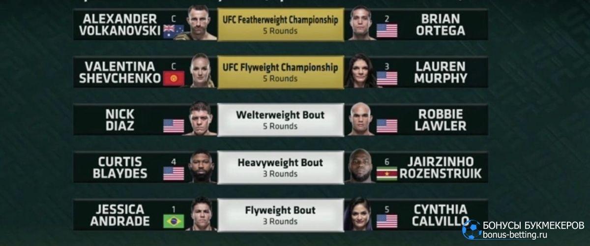 UFC 266: расписание